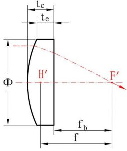Plano-Convex Cylindrical Lens1